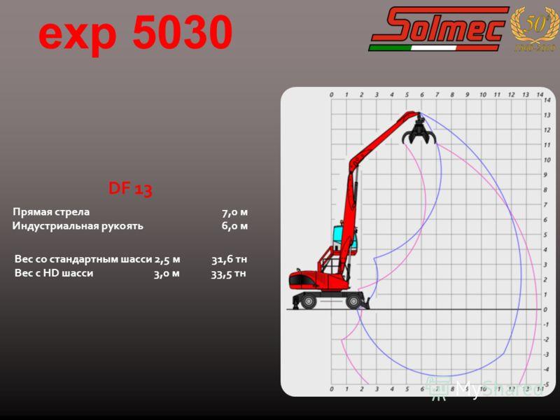 DF 13 Прямая стрела7,0 м Индустриальная рукоять6,0 м Вес со стандартным шасси 2,5 м 31,6 тн Вес с HD шасси 3,0 м 33,5 тн exp 5030