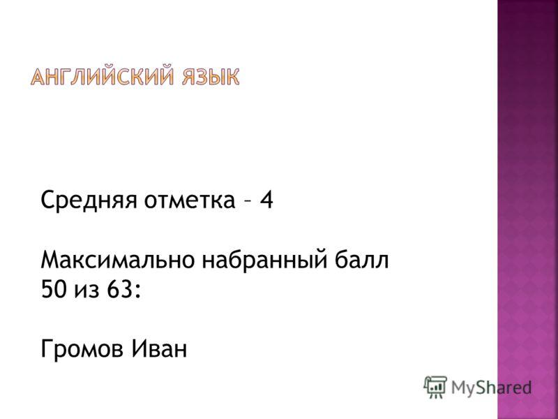 Средняя отметка – 4 Максимально набранный балл 50 из 63: Громов Иван