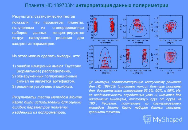 31 Планета HD 189733b: интерпретация данных поляриметрии Результаты статистических тестов показали, что параметры планеты, полученные из сгенерированных наборов данных концентрируются вокруг наилучшего решения для каждого из параметров. Из этого можн