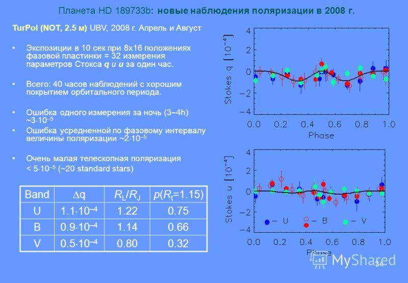 34 Планета HD 189733b: новые наблюдения поляризации в 2008 г. TurPol (NOT, 2.5 м) UBV, 2008 г. Апрель и Aвгуст Экспозиции в 10 сек при 8x16 положениях фазовой пластинки = 32 измерения параметров Стокса q и u за один час. Всего: 40 часов наблюдений с
