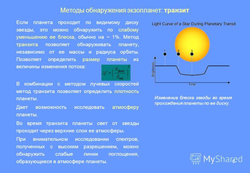 6 Методы обнаружения экзопланет: транзит Если планета проходит по видимому диску звезды, это можно обнаружить по слабому уменьшению ее блеска, обычно на ~ 1%. Метод транзита позволяет обнаруживать планету, независимо от ее массы и радиуса орбиты. Поз