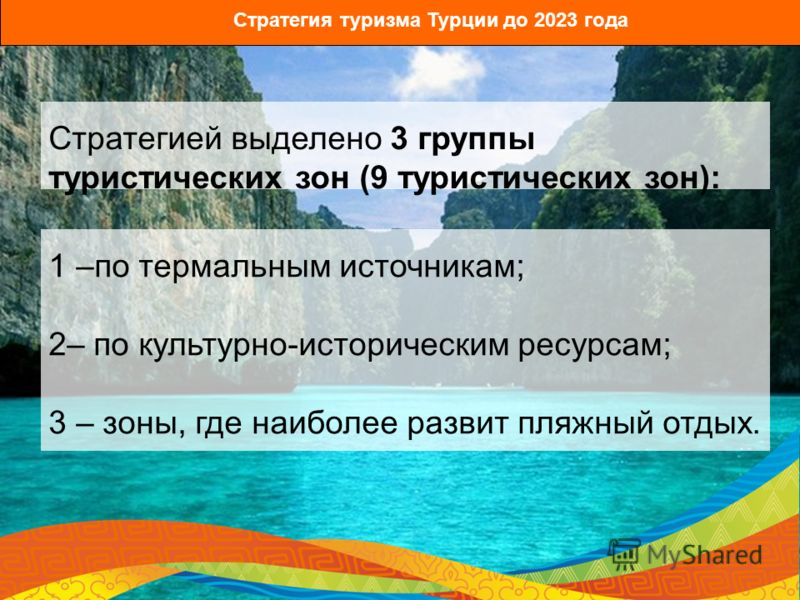1 –по термальным источникам; 2– по культурно-историческим ресурсам; 3 – зоны, где наиболее развит пляжный отдых. Стратегией выделено 3 группы туристических зон (9 туристических зон):