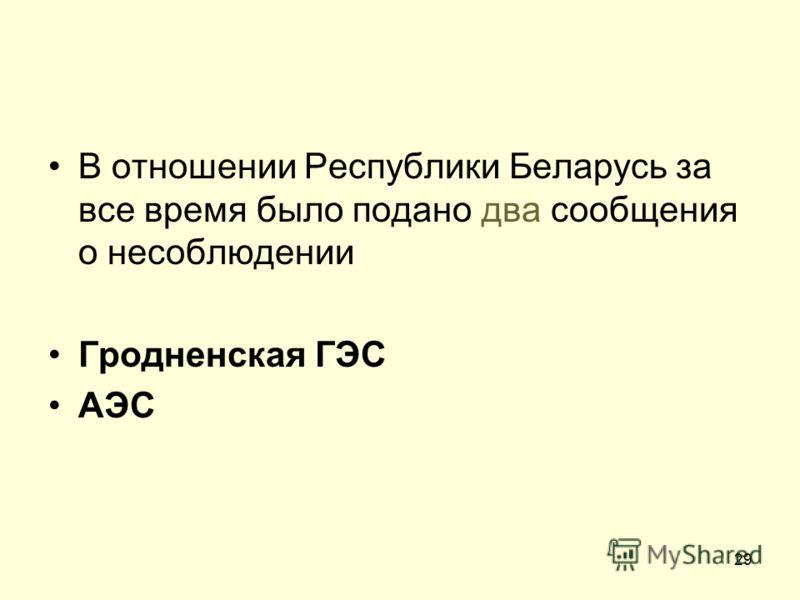 29 В отношении Республики Беларусь за все время было подано два сообщения о несоблюдении Гродненская ГЭС АЭС
