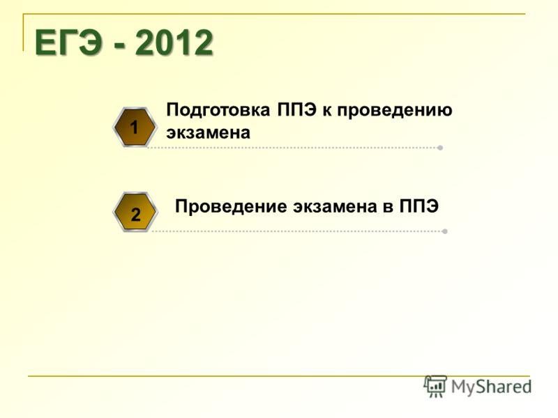 ЕГЭ - 2012 Подготовка ППЭ к проведению экзамена 1 Проведение экзамена в ППЭ 2