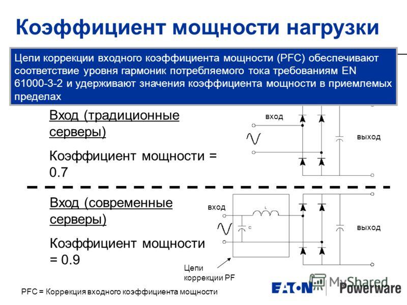 Вход (современные серверы) Коэффициент мощности = 0.9 Вход (традиционные серверы) Коэффициент мощности = 0.7 вход PFC = Коррекция входного коэффициента мощности Коэффициент мощности нагрузки Цепи коррекции PF вход выход Цепи коррекции входного коэффи