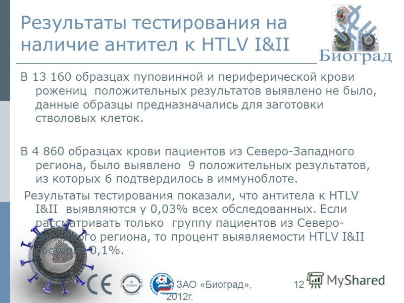 © ЗАО «Биоград», 2012г. 12 Результаты тестирования на наличие антител к HTLV I&II В 13 160 образцах пуповинной и периферической крови рожениц положительных результатов выявлено не было, данные образцы предназначались для заготовки стволовых клеток. В