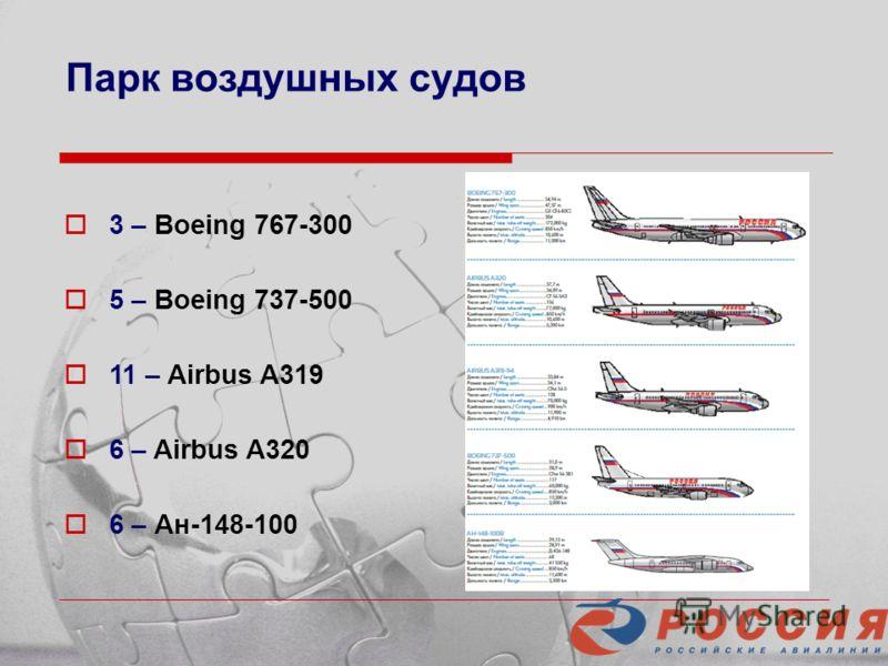 Парк воздушных судов 3 – Boeing 767-300 5 – Boeing 737-500 11 – Airbus A319 6 – Airbus A320 6 – Ан-148-100