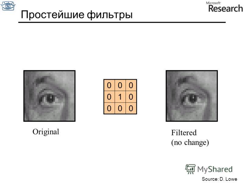 Простейшие фильтры 000 010 000 Original Filtered (no change) Source: D. Lowe
