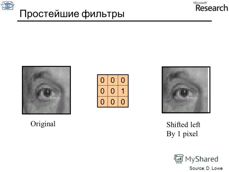 Простейшие фильтры 000 100 000 Original Shifted left By 1 pixel Source: D. Lowe
