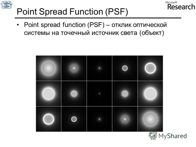 Point Spread Function (PSF) Point spread function (PSF) – отклик оптической системы на точечный источник света (объект)