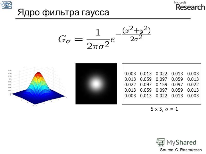 Ядро фильтра гаусса 0.003 0.013 0.022 0.013 0.003 0.013 0.059 0.097 0.059 0.013 0.022 0.097 0.159 0.097 0.022 0.013 0.059 0.097 0.059 0.013 0.003 0.013 0.022 0.013 0.003 5 x 5, = 1 Source: C. Rasmussen