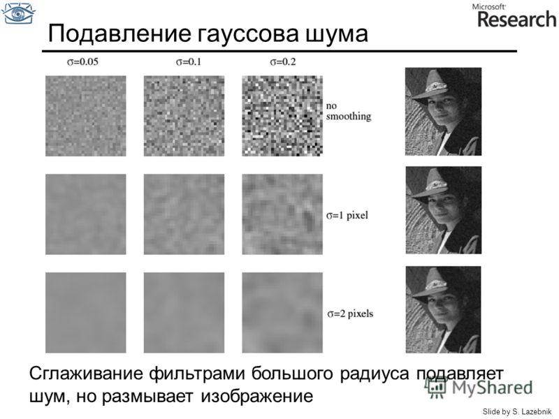 Сглаживание фильтрами большого радиуса подавляет шум, но размывает изображение Подавление гауссова шума Slide by S. Lazebnik