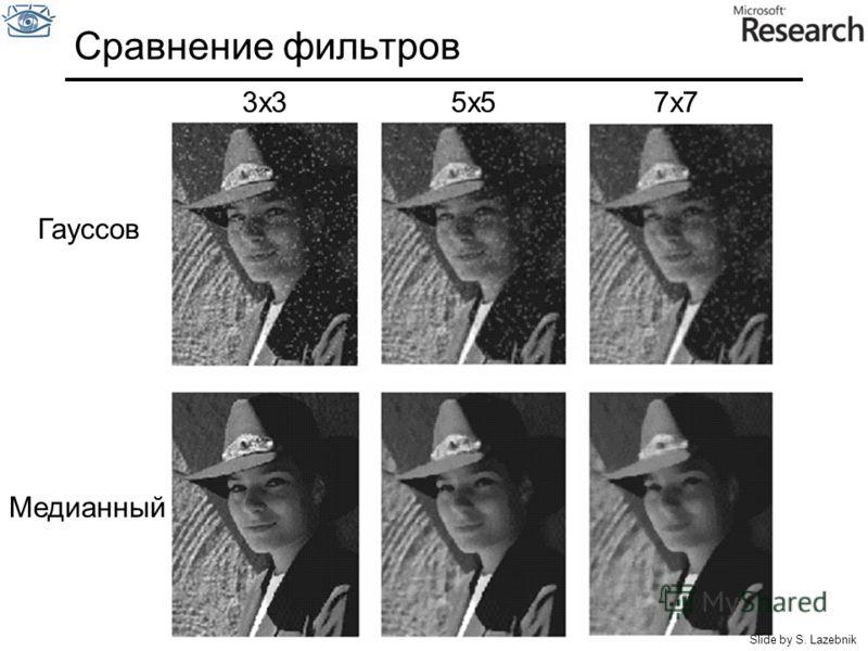 Сравнение фильтров 3x35x57x7 Гауссов Медианный Slide by S. Lazebnik