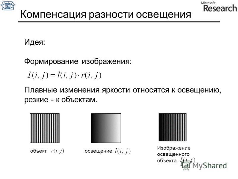 Компенсация разности освещения Идея: Формирование изображения: Плавные изменения яркости относятся к освещению, резкие - к объектам. объектосвещение Изображение освещенного объекта