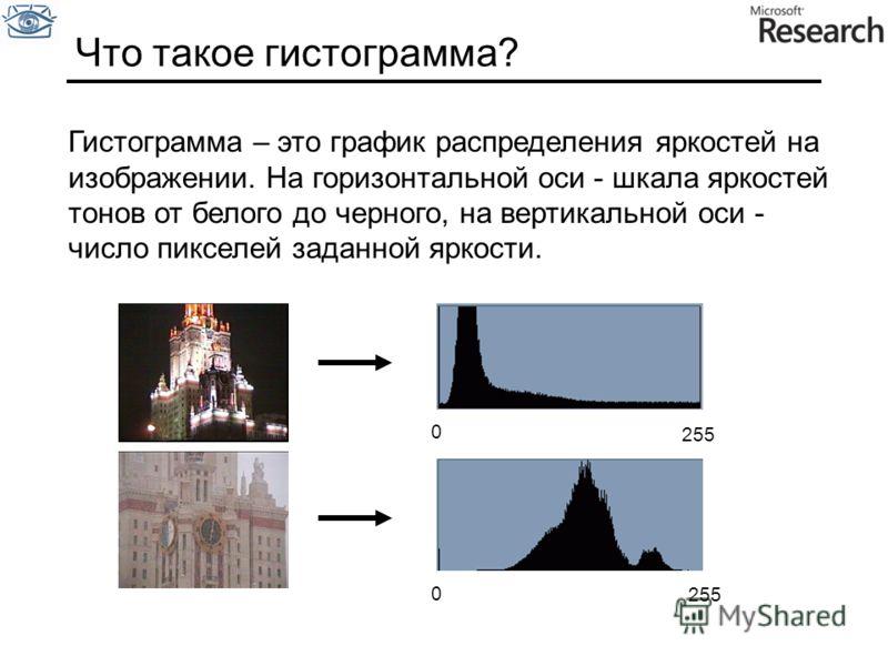 Что такое гистограмма? Гистограмма – это график распределения яркостей на изображении. На горизонтальной оси - шкала яркостей тонов от белого до черного, на вертикальной оси - число пикселей заданной яркости. 0 255 0