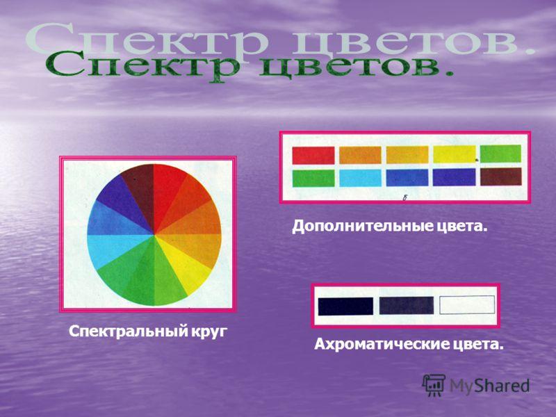 Цвет – одно из самых выразительных средств в костюме. При создании любой модели обязательно учитываются свойства цвета. Светлые, чистые теплые тона как бы приближают и увеличивают предмет, но в то же время делают его легче. Темные, холодные цвета уда