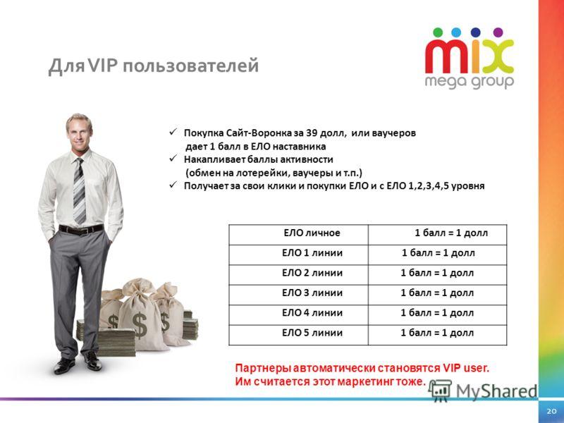 20 Для VIP пользователей Покупка Сайт-Воронка за 39 долл, или ваучеров дает 1 балл в ЕЛО наставника Накапливает баллы активности (обмен на лотерейки, ваучеры и т.п.) Получает за свои клики и покупки ЕЛО и с ЕЛО 1,2,3,4,5 уровня ЕЛО личное1 балл = 1 д