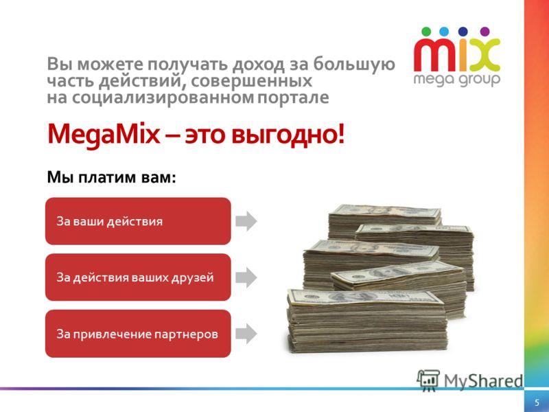 Вы можете получать доход за большую часть действий, совершенных на социализированном портале Мы платим вам: MegaMix – это выгодно! За ваши действия За действия ваших друзей За привлечение партнеров 5