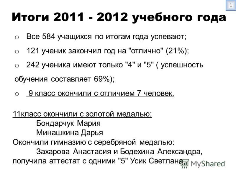 Итоги 2011 - 2012 учебного года 1 o Все 584 учащихся по итогам года успевают; o 121 ученик закончил год на