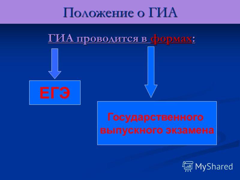 Положение о ГИА ГИА проводится в формах: ГИА проводится в формах: ЕГЭ Государственного выпускного экзамена