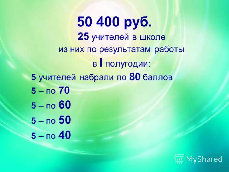 10 500 х 12 = 126 000 1 вариант на ежемесячные выплаты - 20 % ( 25 200 руб. в год, что составляет 2 100 руб. в месяц) по полугодиям - 80 % (по 40% на каждое, что составляет 50 400 руб. на каждое полугодие) 2 вариант на ежемесячные выплаты – 42 000 ру