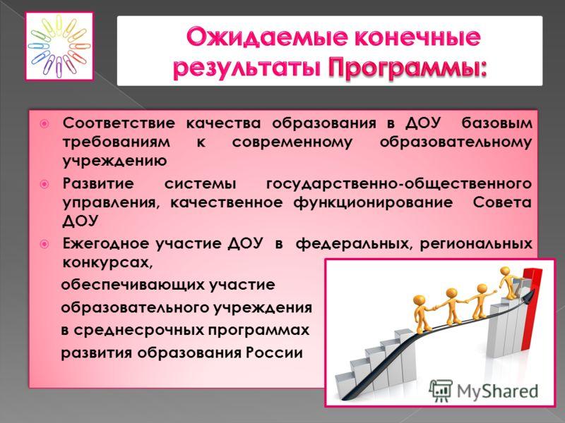 Соответствие качества образования в ДОУ базовым требованиям к современному образовательному учреждению Развитие системы государственно-общественного управления, качественное функционирование Совета ДОУ Ежегодное участие ДОУ в федеральных, региональны