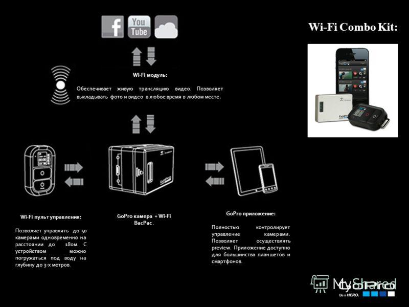 Wi-Fi модуль: Обеспечивает живую трансляцию видео. Позволяет выкладывать фото и видео в любое время в любом месте. Wi-Fi пульт управления: Позволяет управлять до 50 камерами одновременно на расстоянии до 180м. С устройством можно погружаться под воду