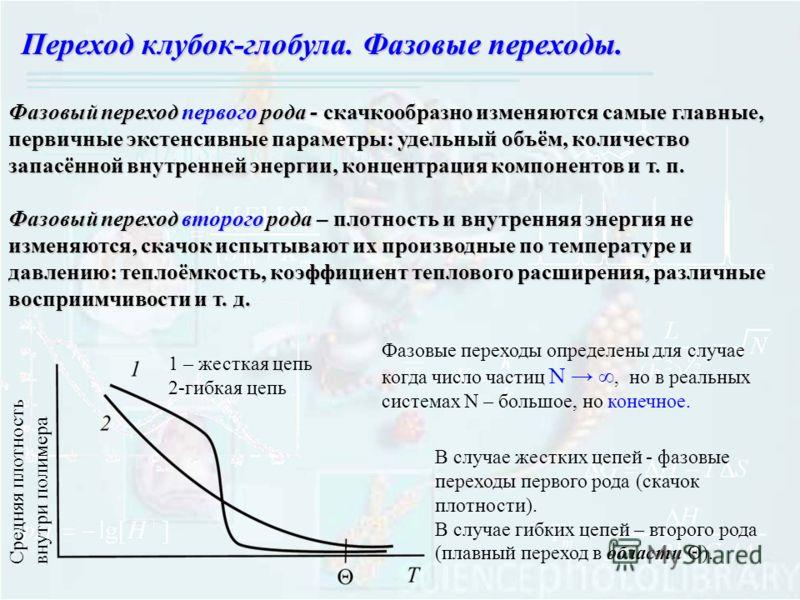 Переход клубок-глобула. Фазовые переходы. Фазовый переход первого рода - скачкообразно изменяются самые главные, первичные экстенсивные параметры: удельный объём, количество запасённой внутренней энергии, концентрация компонентов и т. п. Фазовый пере