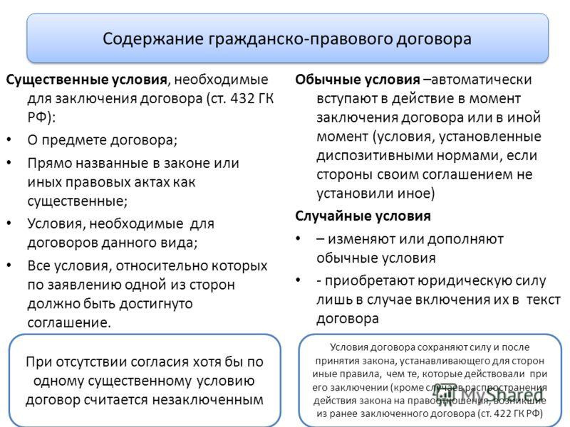 Существенные условия, необходимые для заключения договора (ст. 432 ГК РФ): О предмете договора; Прямо названные в законе или иных правовых актах как существенные; Условия, необходимые для договоров данного вида; Все условия, относительно которых по з