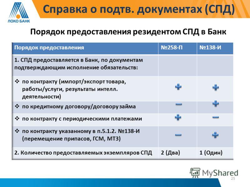 Справка о подтв. документах (СПД) Порядок предоставления резидентом СПД в Банк 25