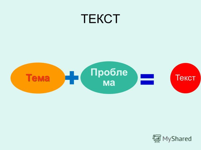 ТЕКСТ Тема Пробле ма Текст