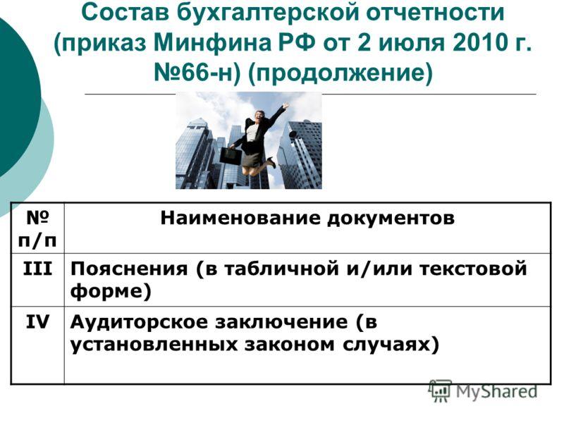Состав бухгалтерской отчетности (приказ Минфина РФ от 2 июля 2010 г. 66-н) (продолжение) п/п Наименование документов IIIПояснения (в табличной и/или текстовой форме) IVАудиторское заключение (в установленных законом случаях)