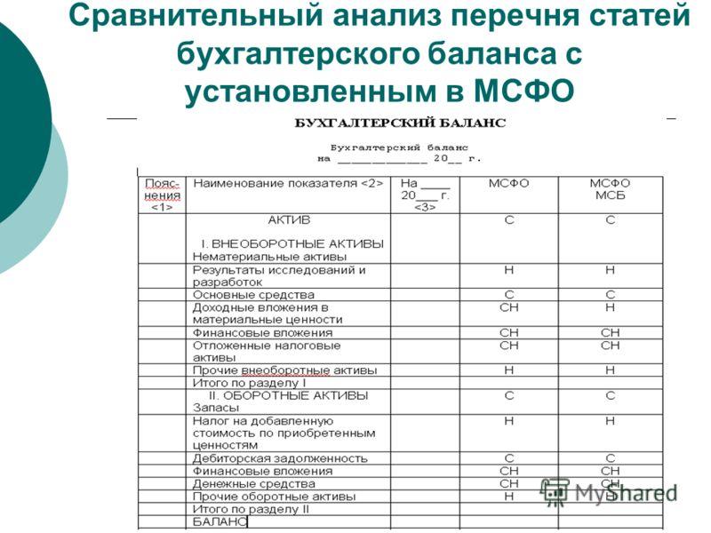Сравнительный анализ перечня статей бухгалтерского баланса с установленным в МСФО