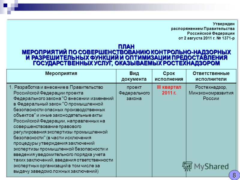 Утвержден распоряжением Правительства Российской Федерации от 2 августа 2011 г. 1371-рПЛАН МЕРОПРИЯТИЙ ПО СОВЕРШЕНСТВОВАНИЮ КОНТРОЛЬНО-НАДЗОРНЫХ И РАЗРЕШИТЕЛЬНЫХ ФУНКЦИЙ И ОПТИМИЗАЦИИ ПРЕДОСТАВЛЕНИЯ ГОСУДАРСТВЕННЫХ УСЛУГ, ОКАЗЫВАЕМЫХ РОСТЕХНАДЗОРОМ У