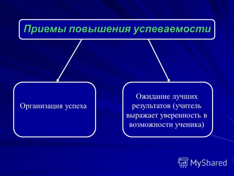 Приемы взаимоотношения Доброта Внимание Доверие Просьба Прощение Поощрение Одобрение Авансирование личности