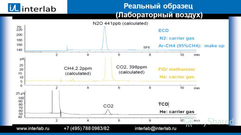 www.interlab.ru+7 (495) 788 0983/82interlab@interlab.ru Реальный образец (Лабораторный воздух)