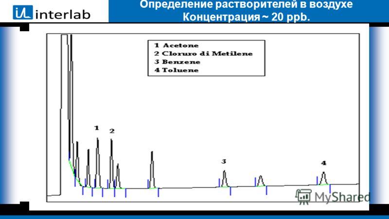Определение растворителей в воздухе Концентрация ~ 20 ppb.