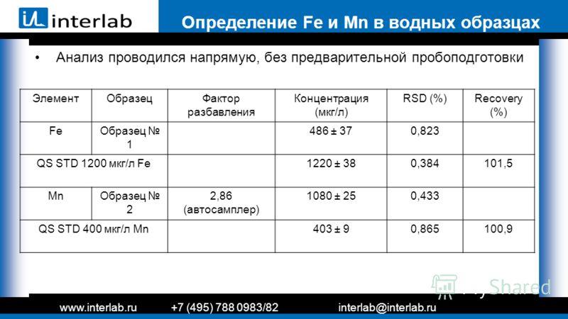Определение Fe и Mn в водных образцах Анализ проводился напрямую, без предварительной пробоподготовки www.interlab.ru+7 (495) 788 0983/82interlab@interlab.ru ЭлементОбразецФактор разбавления Концентрация (мкг/л) RSD (%)Recovery (%) FeОбразец 1 486 ±