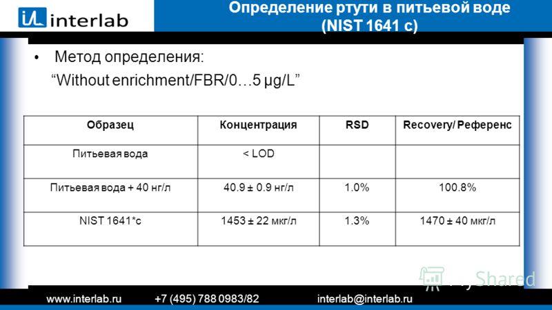 Определение ртути в питьевой воде (NIST 1641 c) Метод определения: Without enrichment/FBR/0…5 µg/L * Фактор разбавления 25000 www.interlab.ru+7 (495) 788 0983/82interlab@interlab.ru ОбразецКонцентрацияRSDRecovery/ Референс Питьевая вода< LOD Питьевая