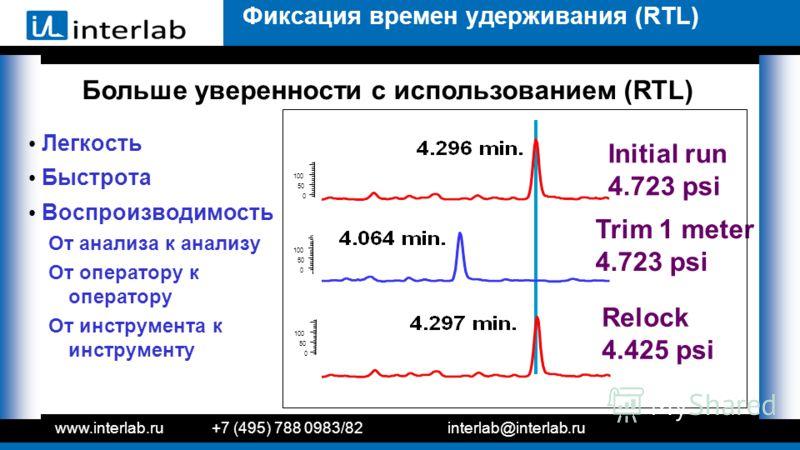www.interlab.ru+7 (495) 788 0983/82interlab@interlab.ru Легкость Быстрота Воспроизводимость От анализа к анализу От оператору к оператору От инструмента к инструменту Фиксация времен удерживания (RTL) Больше уверенности с использованием (RTL) Initial