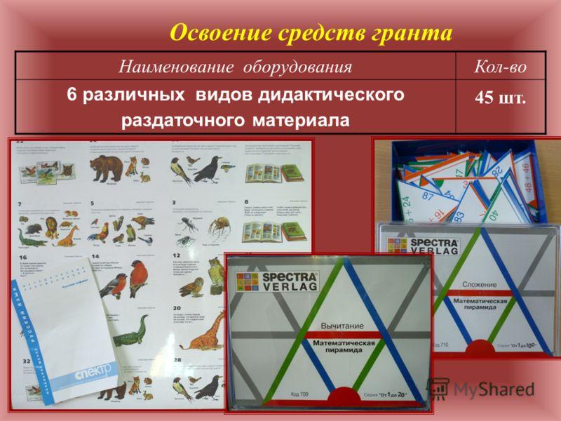 Наименование оборудованияКол-во 6 различных видов дидактического раздаточного материала 45 шт. Освоение средств гранта