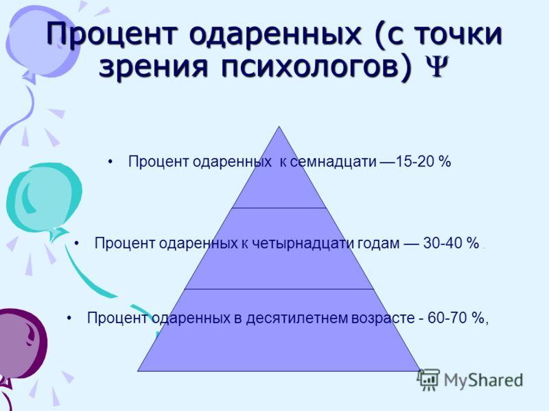 Процент одаренных (с точки зрения психологов) Процент одаренных (с точки зрения психологов) Процент одаренных к семнадцати 15- 20 % Процент одаренных к четырнадцати годам 30- 40 %. Процент одаренных в десятилетнем возрасте - 60-70 %,