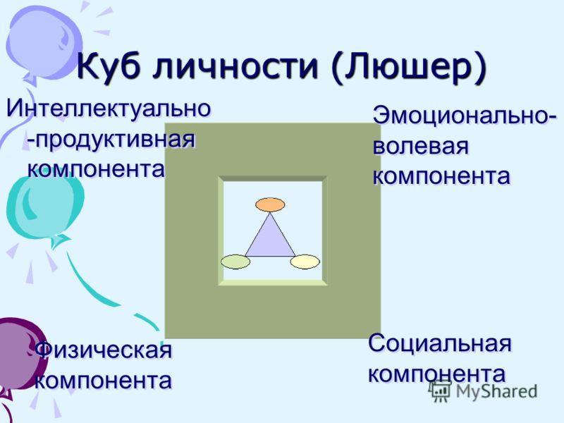 Куб личности (Люшер) Эмоционально- волевая компонента Интеллектуально -продуктивная компонента Физическая компонента Социальная компонента