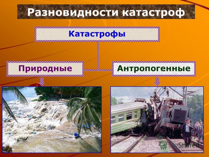 Катастрофы Разновидности катастроф ПриродныеАнтропогенные