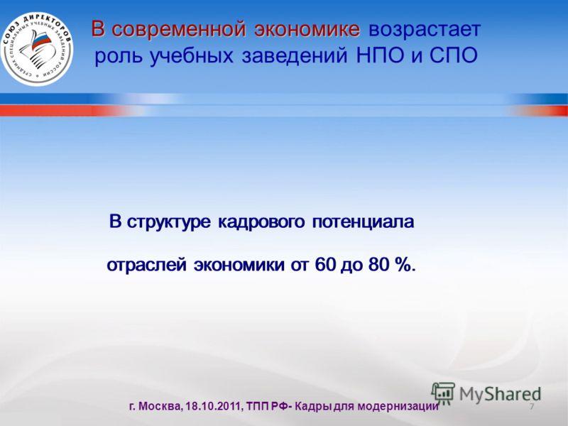 В современной экономике В современной экономике возрастает роль учебных заведений НПО и СПО В структуре кадрового потенциала отраслей экономики от 60 до 80 %. В структуре кадрового потенциала отраслей экономики от 60 до 80 %. 77 г. Москва, 18.10.2011