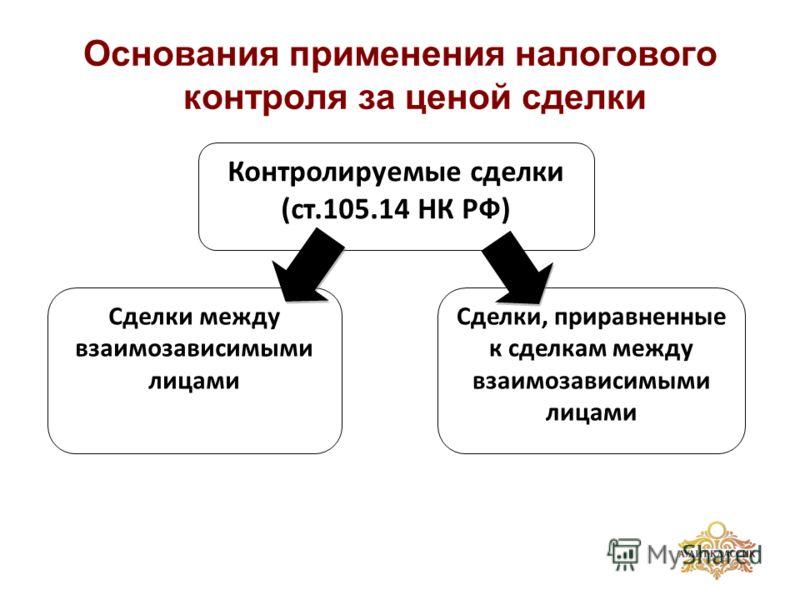 Основания применения налогового контроля за ценой сделки Контролируемые сделки (ст.105.14 НК РФ) Сделки между взаимозависимыми лицами Сделки, приравненные к сделкам между взаимозависимыми лицами