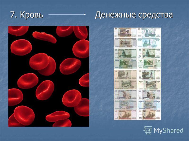 7. Кровь Денежные средства