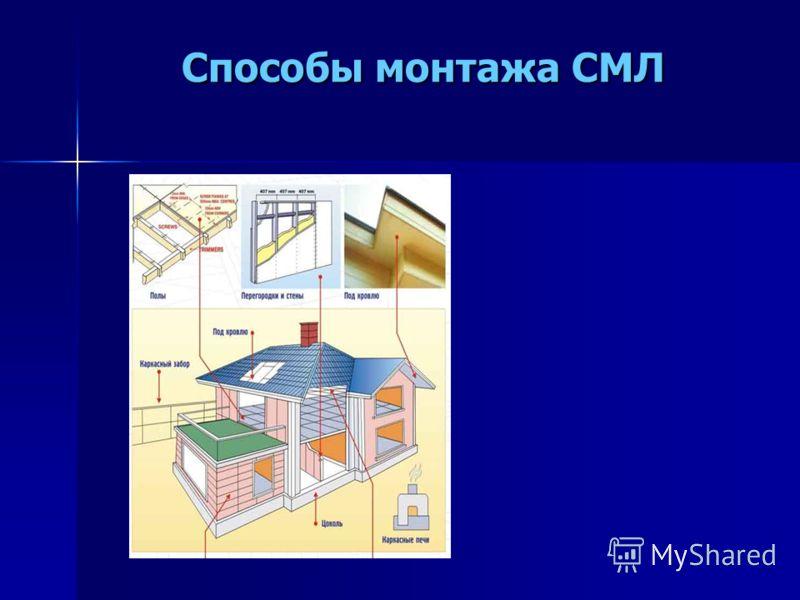 Способы монтажа СМЛ