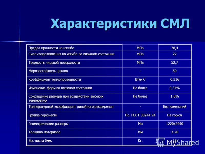 Характеристики СМЛ Предел прочности на изгибе МПа28,4 Сила сопротивления на изгибе во влажном состоянии МПа22 Твердость лицевой поверхности МПа52,7 Морозостойкость циклов -50 Коэффициент теплопроводности Вт\м С 0,316 Изменение форм во влажном состоян