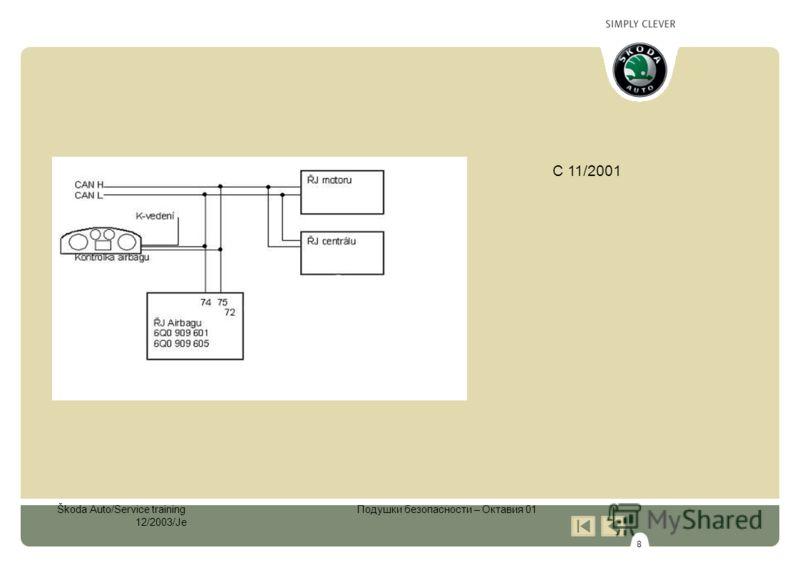 8 Škoda Auto/Service training Подушки безопасности – Октавия 01 12/2003/Je С 11/2001